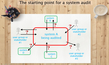 audit starting point (2)