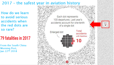 2017 - safest year in aviation history