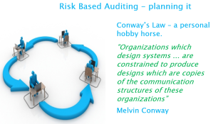 Conway's Law